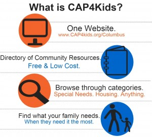 What is C4K?